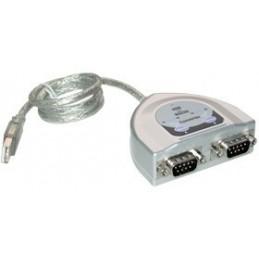 MCL CONVERTISSEUR USB SÉRIE RS232